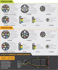 wiringguides jpg 7 Way Wiring Diagram For Trailer Lights note identify the wires on your vehicle and trailer by function only color coding is not standard among all manufacturers 7 Prong Wiring-Diagram
