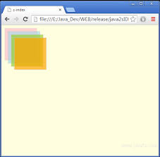 Do position absolute layout and set z-index in HTML and CSS