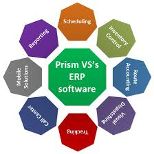 Provided By Prism Erp Software Is The Centralized Erp System