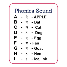 In this video, i teach you phonics sounds of alphabets ( a,b,c,d,e to z) in cursive. Phonics Sound Hindi K Learning Kids