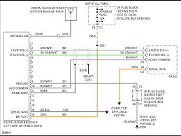radio wiring diagram for jeep grand cherokee schematics and 2004 chevy silverado stereo wiring diagram exles