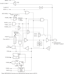 Msp430g2233 msp430g2x33 msp430g2x03 rh tij co jp input and output process ex le process flow diagrams with outputs and inputs