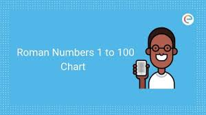 Arabic Numbers 1 100 Chart Roman Numbers 1 100 Chart How To Convert Roman Numbers To