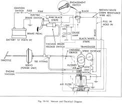 dodge dart headlight wiring diagram wiring diagrams schematics 1967 dodge charger wiring diagram at 1967 Dodge Wiring Diagram