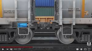 Video Gears Railway News Miner Enterprises Releases Informative Video On Draft
