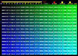 Html Color Charts