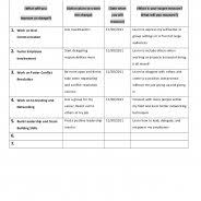 personal development plans sample personal development plan sample leadership personal investing