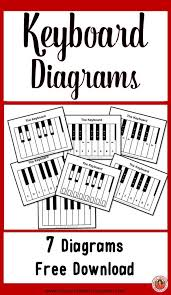 Seven Keyboard Diagrams | Diagram, Music education and Piano lessons