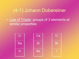 The Periodic Table Ch.4. (4-1) Johann Dobereiner Law of Triads ...