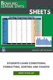 Bowling Average Chart Google Sheets Bowling Scores Chart Review Bowling