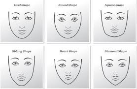 Hairstyle For Oval Face Shape do you ever consider your face shape before choosing a hair style 8798 by stevesalt.us