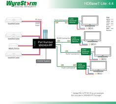 4x4 hdbaset matrix for transmission of full 1080p hd video hd wiring diagram
