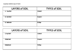 3 Layers And 3 Types Of Soil Chart