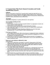 sample safety plan sample school safety plan template free download