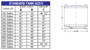 Aquarium Size Chart Aquarium Dimensions Weight All About Aquarium Design