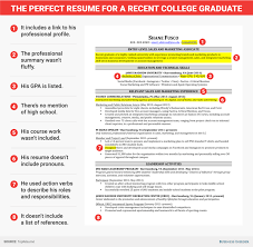 College Resume Awesome Excellent Resume For Recent College Grad Business Insider