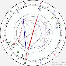 Navi Chart Navi Rawat Birth Chart Horoscope Date Of Birth Astro