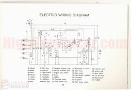taotao 50cc scooter wiring diagram images 2012 taotao 49cc wiring diagram likewise honda rebel on taotao 125 atv