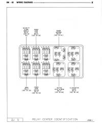 94 gcl glove box relay panel diagram? jeep cherokee forum 2003 Jeep Grand Cherokee Fuse Box Diagram name 008 jpg views 117 size 82 2 kb 2000 jeep grand cherokee fuse box diagram