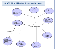 topcoder sample project  use case diagrams and work flow diagrams
