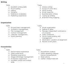 Personal Qualifications On Resume Skinalluremedspa Com