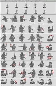 Marine Corps Hand Signals Military Hand Signals Hand Signals Military Training