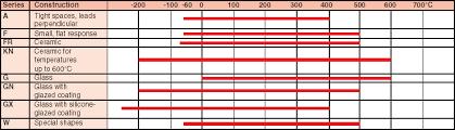omega rtd wiring diagram wiring diagrams rtd resistance temperature detectors