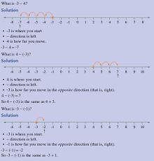 Integers Examples Mathemaniac Integers