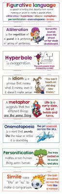 Free Printable Figurative Language Anchor Chart Illustrated
