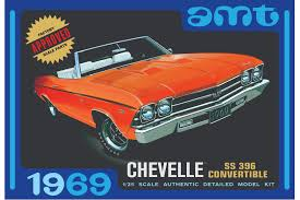 amt823 1969 chevelle convertible