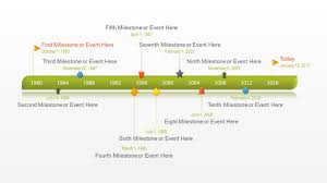 Year Timeline Template Free Timeline Templates For Professionals