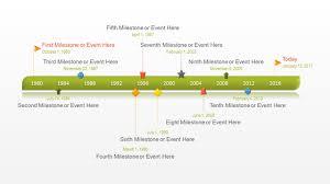 Blank Timeline Free Timeline Templates