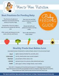 Feeding Chart For Babies On Solids The Complete Guide To Starting Solids Mom To Mom Nutrition