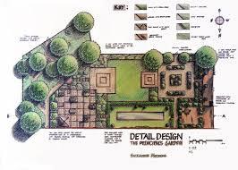 Small Picture Garden breathtaking design a garden decoration ideas