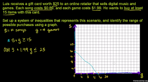 graphs of two variable inequalities word problem khan academy