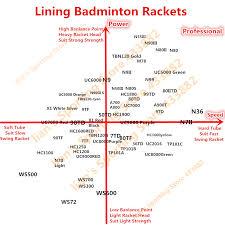 Us 63 57 40 Off Super Light 79g Original Lining Li Ning Li Ning Badminton Racket Windstorm 700 Badminton Ball Control Racquets Aypj022 1 L157olc In