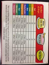 Food Coloring Chart - Icmfortaleza.tk