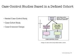 sams ebm online course observational study designs  70 case control