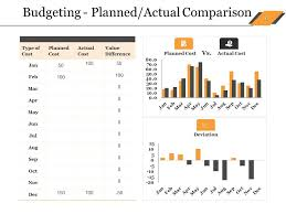 Sales Budget Template Sales Budget Powerpoint Presentation Slides Templates