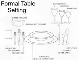 fine dining proper table service. formal, setting, and table image fine dining proper service i