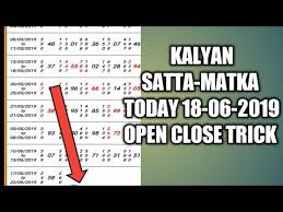 kalyan chart 2010 to 2017 all the satta kalyan panel chart 2010 miami wakeboard cable