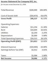 Sample Traditional Income Statement Awesome CommonSize Income Statement Definition Example InvestingAnswers