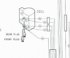 25 best 1980 sportster wiring diagram myrawalakot 1990 Harley FXRS Wiring-Diagram 1980 sportster wiring diagram awesome 2000 harley davidson ignition switch wiring diagram free wiring of 25