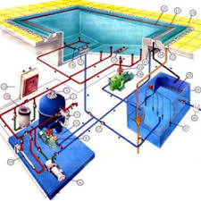... Swimming Pool Layouts Amazing Products Amp Services Residential Swimming  Pools Manufacturer From ...