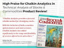 chaikin analytics news chaikin analytics chaikin analytics news