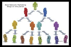 Network Marketing Chart Shape Shop Networking Marketing