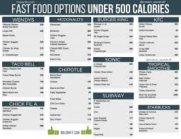 low calorie options at fast food restaurants