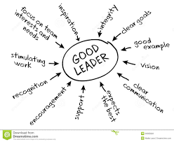 leadership stock photos images pictures 231 927 images leadership chart stock photography