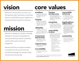 Value Statement Example For Resumes Resume Branding Statement Examples Wikirian Com