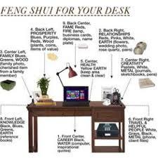 office fung shui. Perfect Shui Feng Shui Desk Bagua  Pinterest Shui Desks With Regard  To For Office Directions Fung